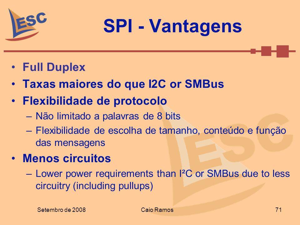SPI - Vantagens Full Duplex Taxas maiores do que I2C or SMBus