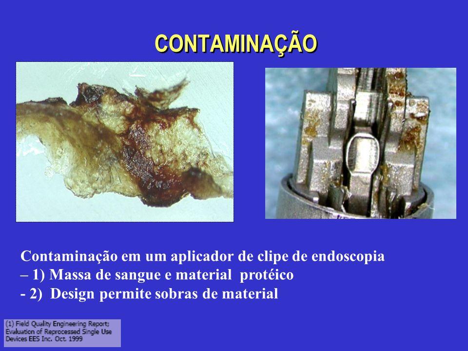CONTAMINAÇÃO Contaminação em um aplicador de clipe de endoscopia