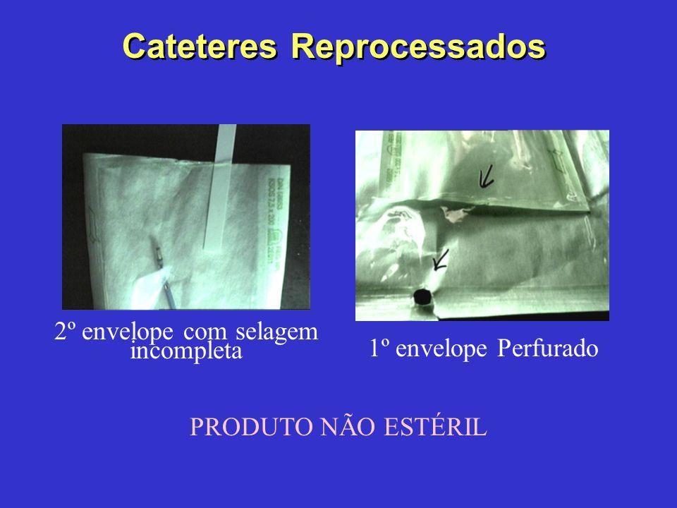 Cateteres Reprocessados