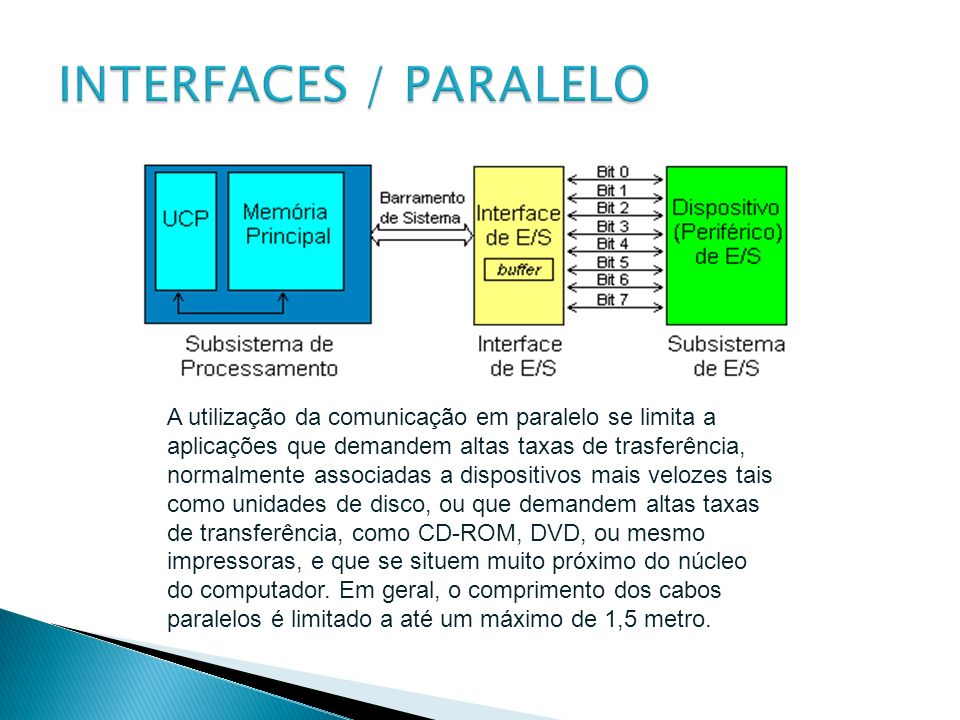 INTERFACES / PARALELO