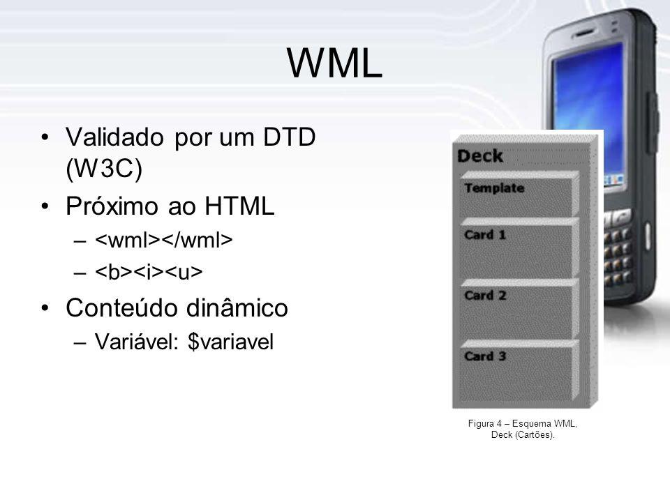 WML Validado por um DTD (W3C) Próximo ao HTML Conteúdo dinâmico
