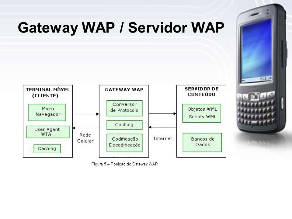 Gateway WAP / Servidor WAP