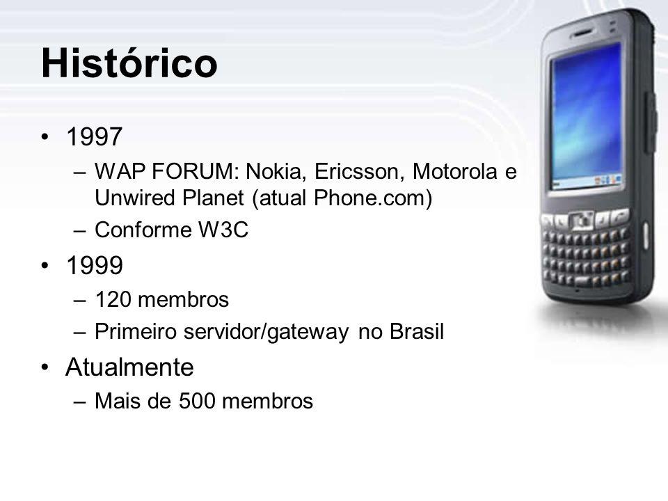 Histórico 1997. WAP FORUM: Nokia, Ericsson, Motorola e Unwired Planet (atual Phone.com) Conforme W3C.