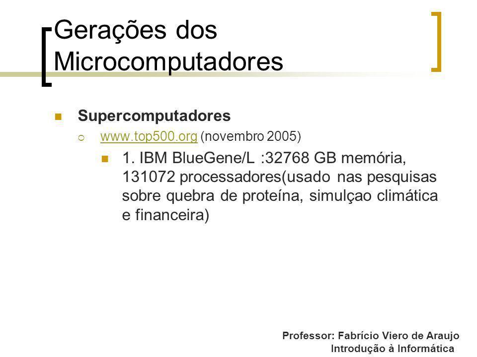Gerações dos Microcomputadores