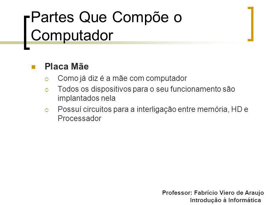 Partes Que Compõe o Computador