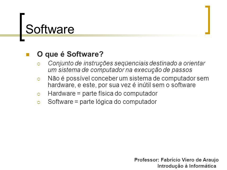 Software O que é Software