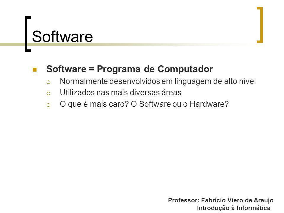 Software Software = Programa de Computador