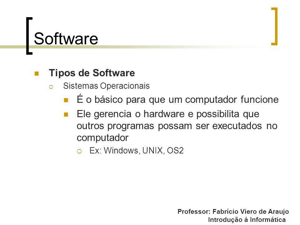Software Tipos de Software É o básico para que um computador funcione