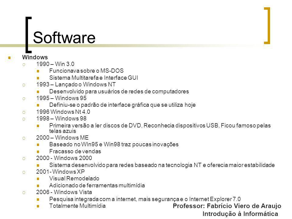 Software Windows 1990 – Win 3.0 Funcionava sobre o MS-DOS