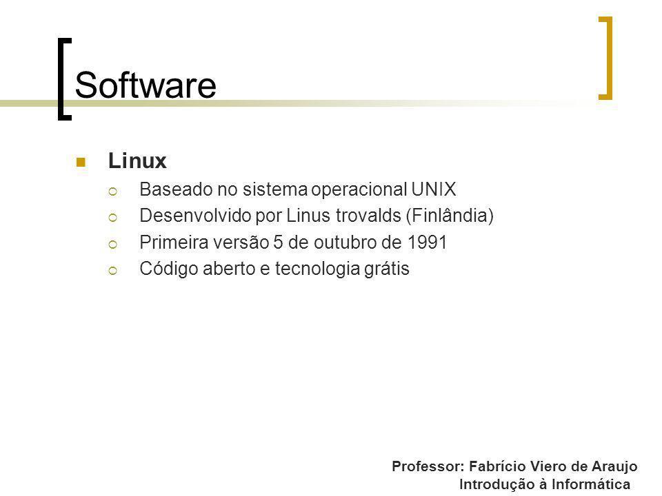 Software Linux Baseado no sistema operacional UNIX