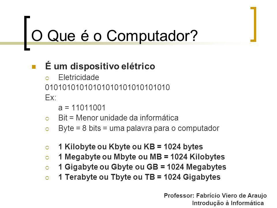 O Que é o Computador É um dispositivo elétrico Eletricidade