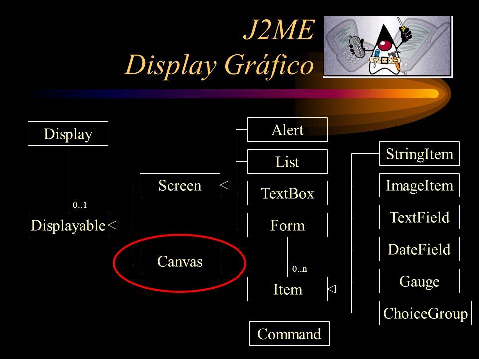 J2ME Display Gráfico Alert Display StringItem List Screen ImageItem