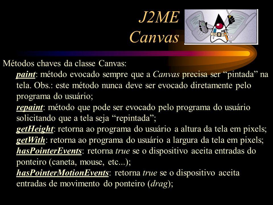 J2ME Canvas Métodos chaves da classe Canvas: