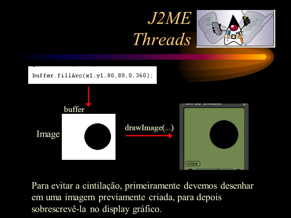 J2ME Threads buffer. drawImage(...) Image.