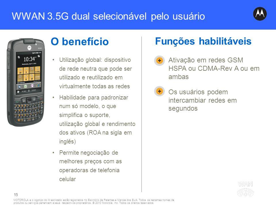 WWAN 3.5G dual selecionável pelo usuário