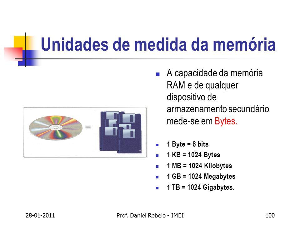 Unidades de medida da memória