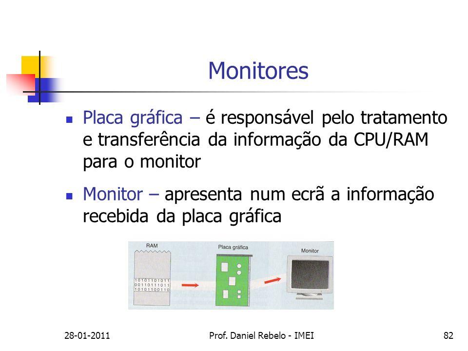 Prof. Daniel Rebelo - IMEI