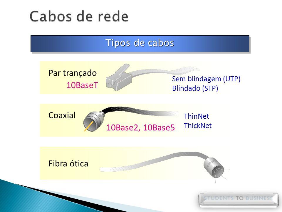Cabos de rede Tipos de cabos Par trançado 10BaseT Coaxial