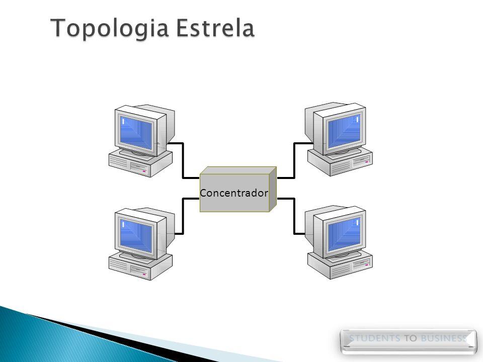 Topologia Estrela Concentrador