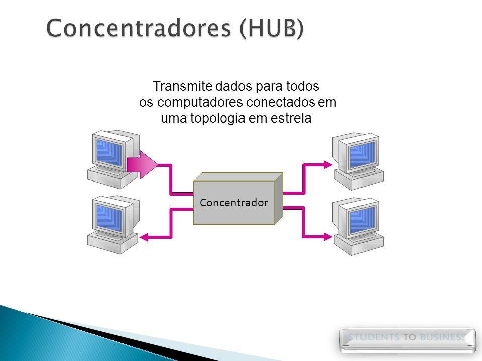 Concentradores (HUB) Transmite dados para todos