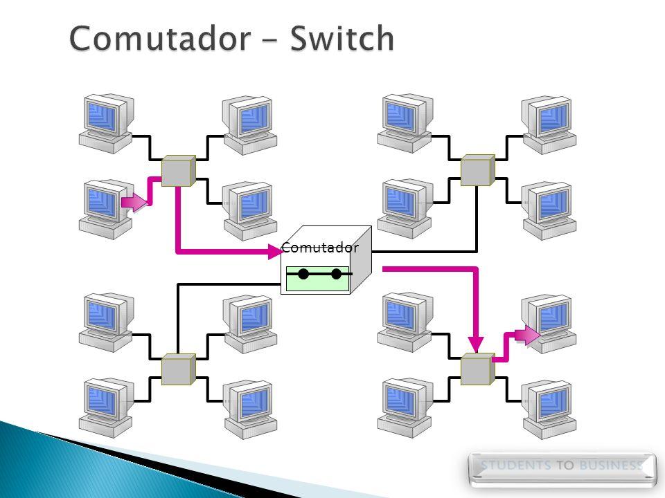 Comutador - Switch Comutador