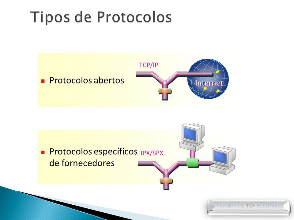 Tipos de Protocolos Protocolos abertos