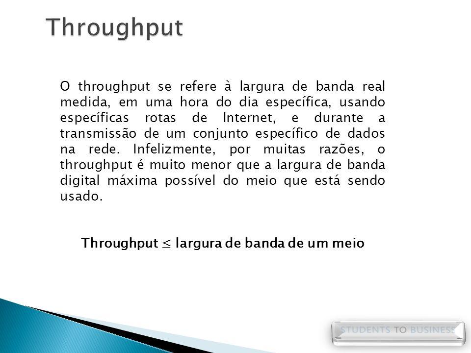 Throughput ≤ largura de banda de um meio