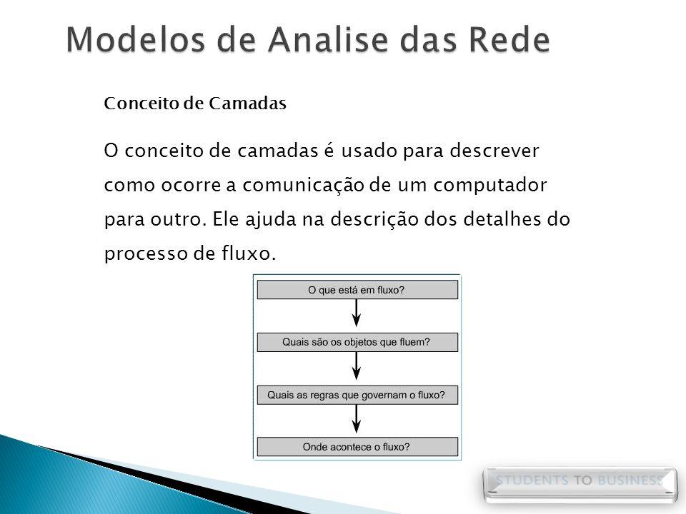 Modelos de Analise das Rede
