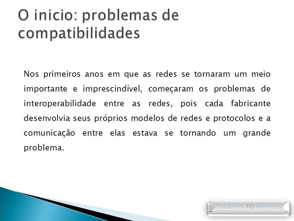O inicio: problemas de compatibilidades