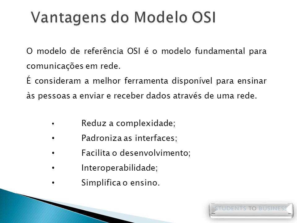 Vantagens do Modelo OSI
