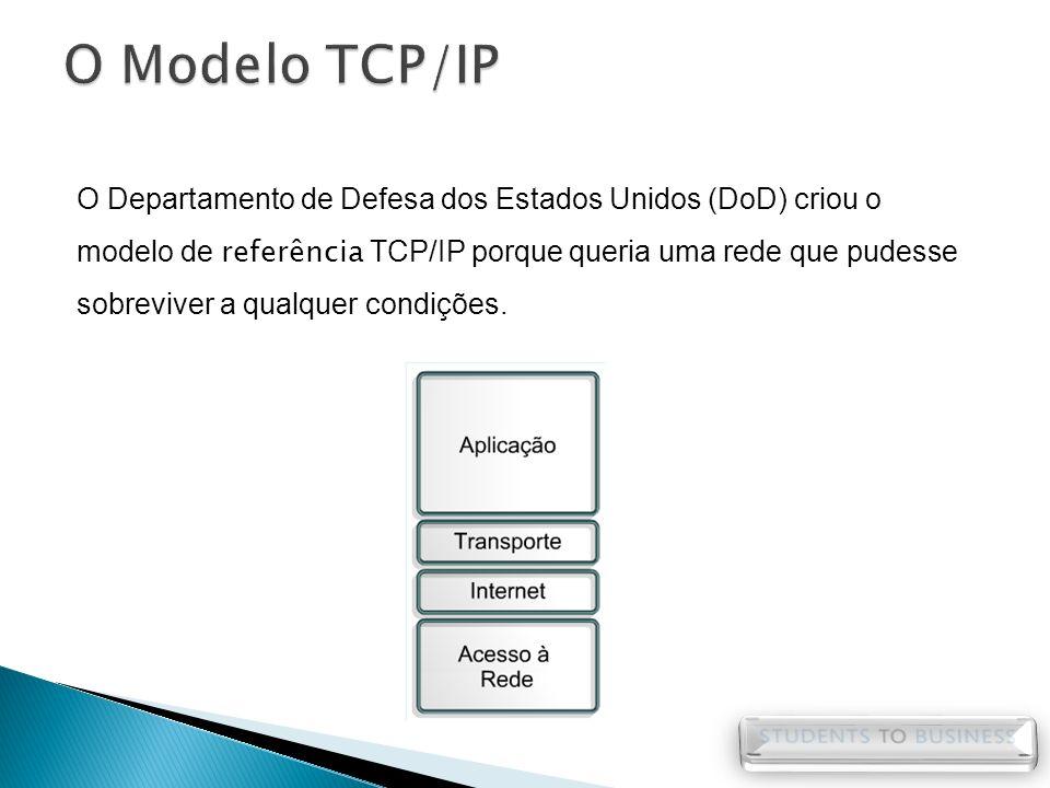 O Modelo TCP/IP