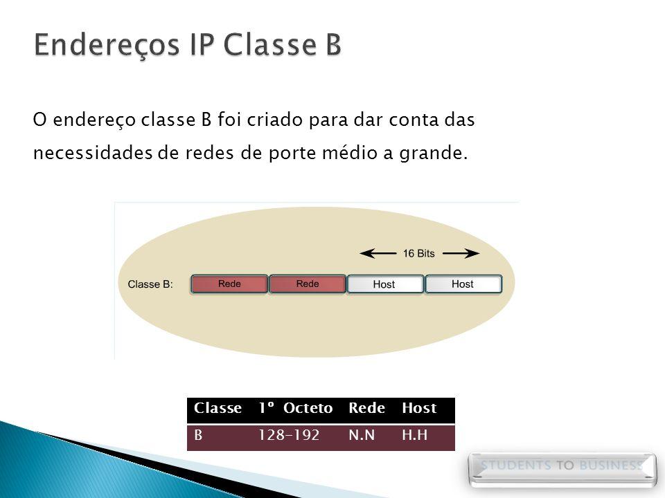 Endereços IP Classe B O endereço classe B foi criado para dar conta das necessidades de redes de porte médio a grande.