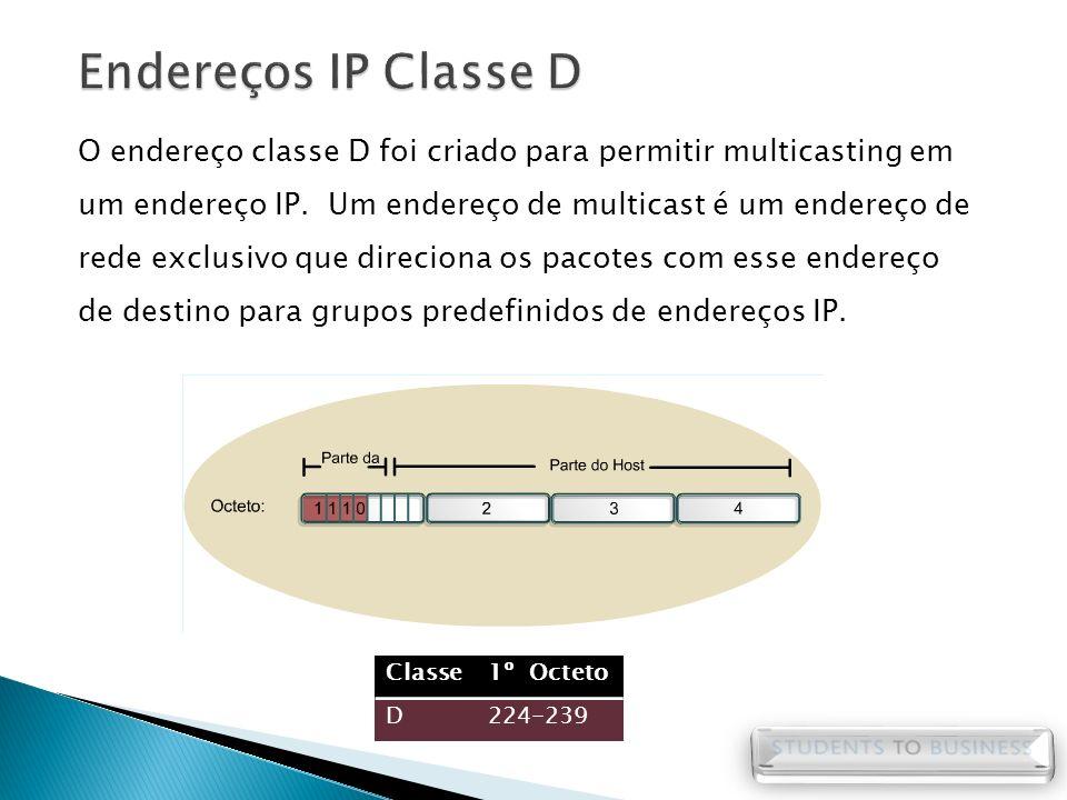 Endereços IP Classe D