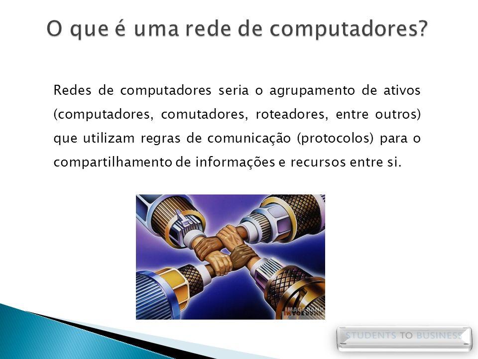 O que é uma rede de computadores