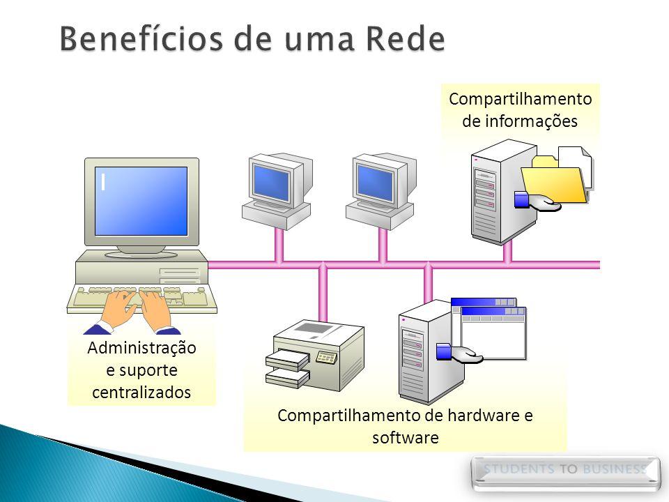 Benefícios de uma Rede Compartilhamento de informações Administração