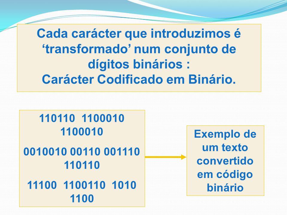 Carácter Codificado em Binário.