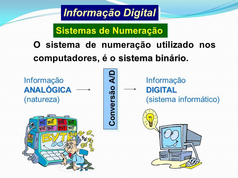 Informação Digital Sistemas de Numeração