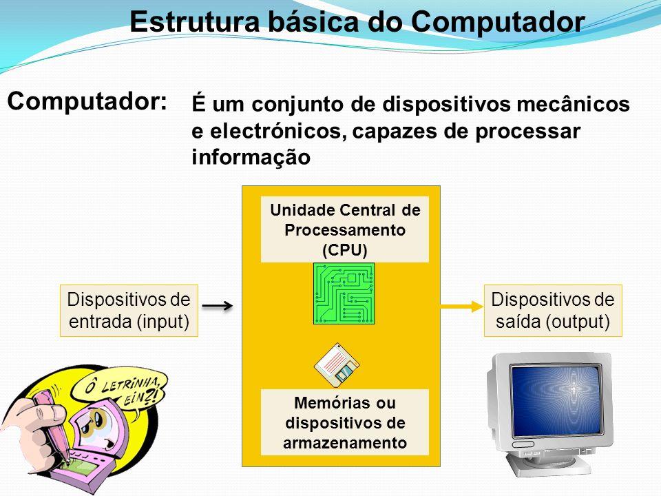 Estrutura básica do Computador