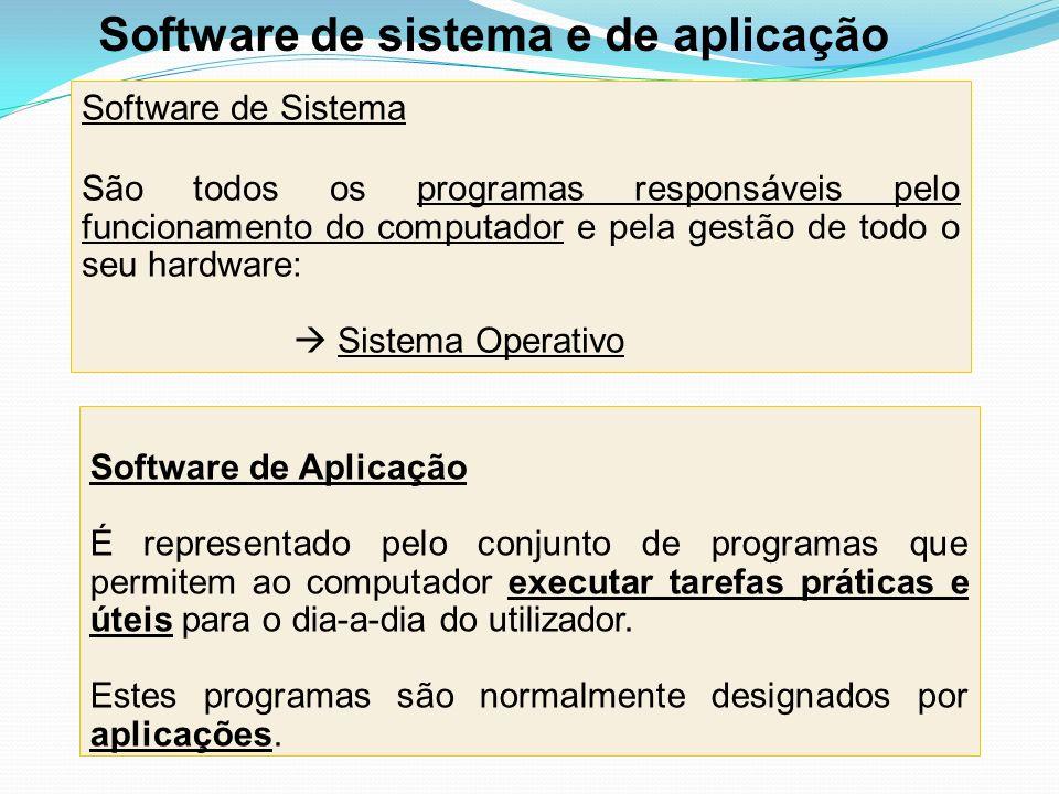 Software de sistema e de aplicação