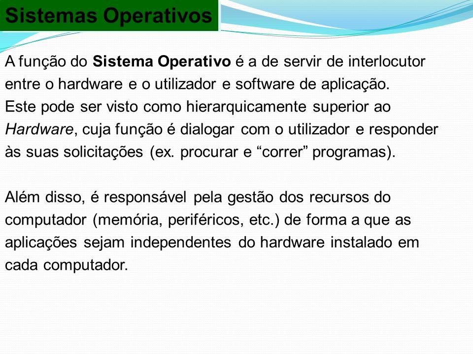 Sistemas Operativos A função do Sistema Operativo é a de servir de interlocutor entre o hardware e o utilizador e software de aplicação.