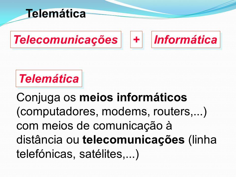 Telemática Telecomunicações. + Informática. Telemática.