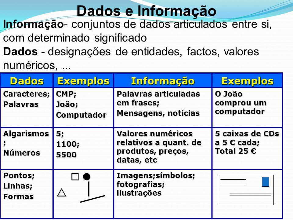 Dados e Informação Informação- conjuntos de dados articulados entre si, com determinado significado.