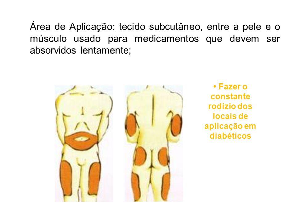 • Fazer o constante rodízio dos locais de aplicação em diabéticos