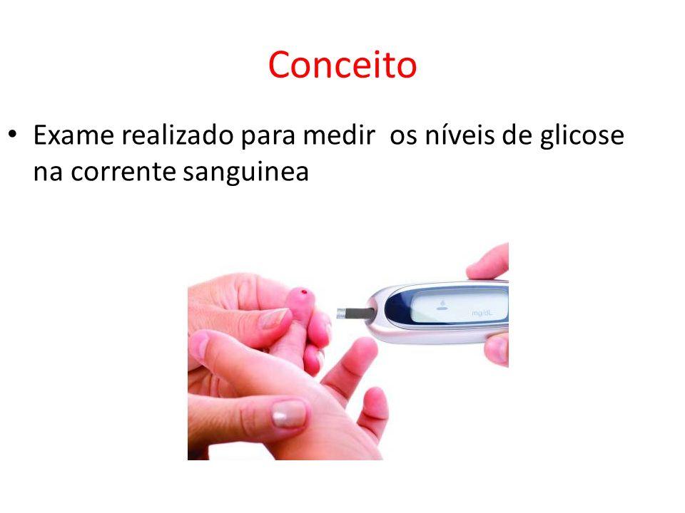 Conceito Exame realizado para medir os níveis de glicose na corrente sanguinea