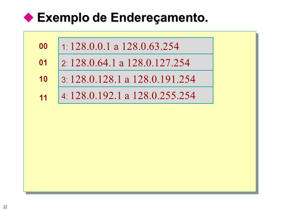  Exemplo de Endereçamento.