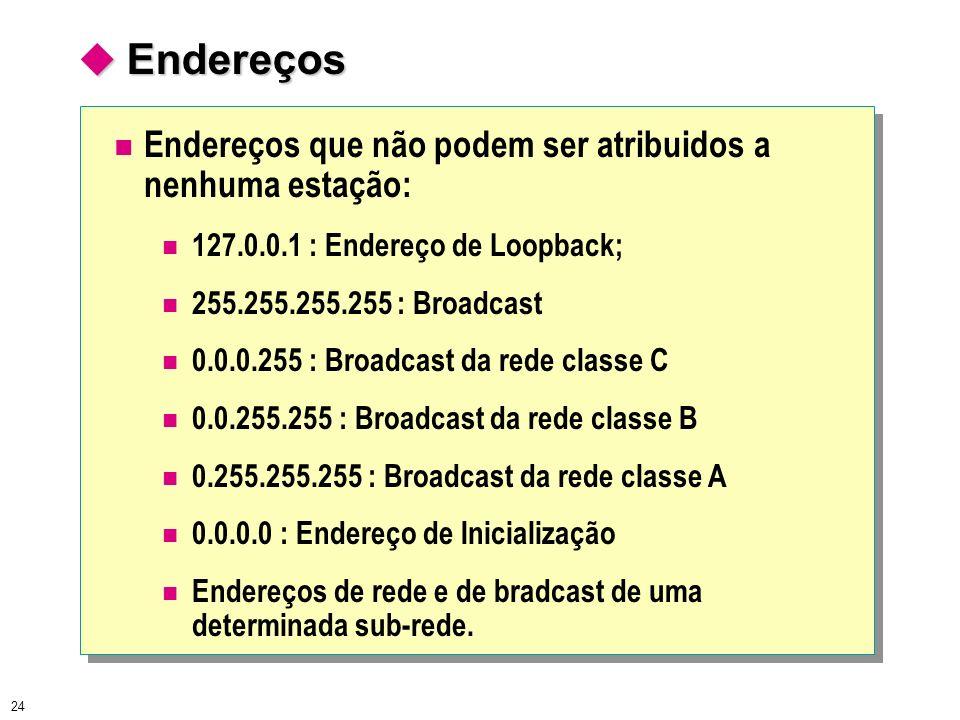  Endereços Endereços que não podem ser atribuidos a nenhuma estação: