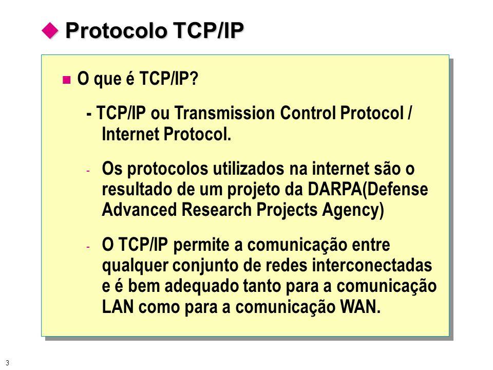  Protocolo TCP/IP O que é TCP/IP