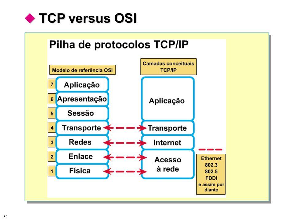  TCP versus OSI .