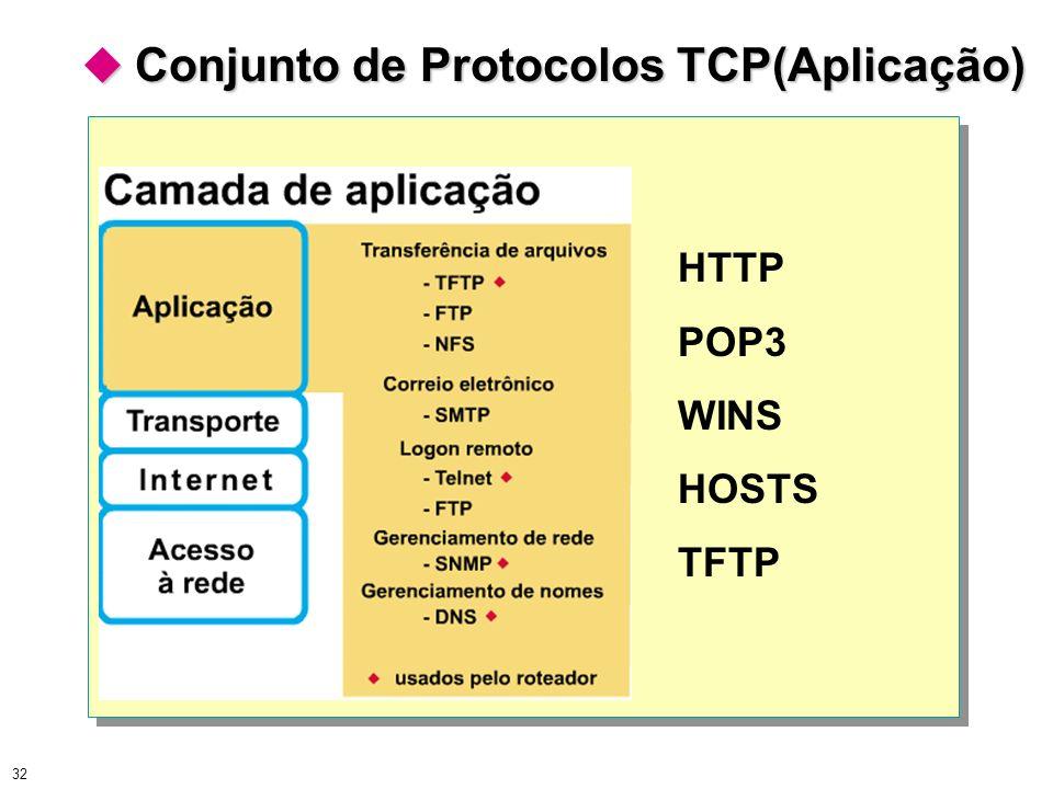  Conjunto de Protocolos TCP(Aplicação)
