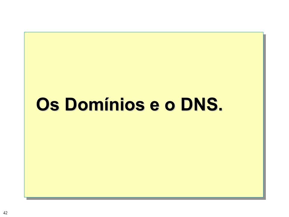 Os Domínios e o DNS.